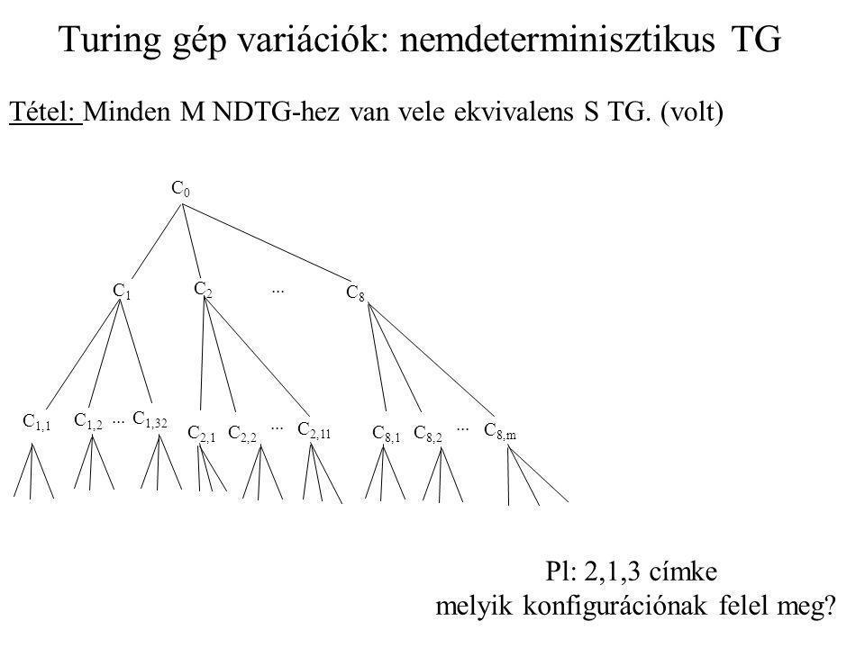 Turing gép variációk: nemdeterminisztikus TG Tétel: Minden M NDTG-hez van vele ekvivalens S TG.