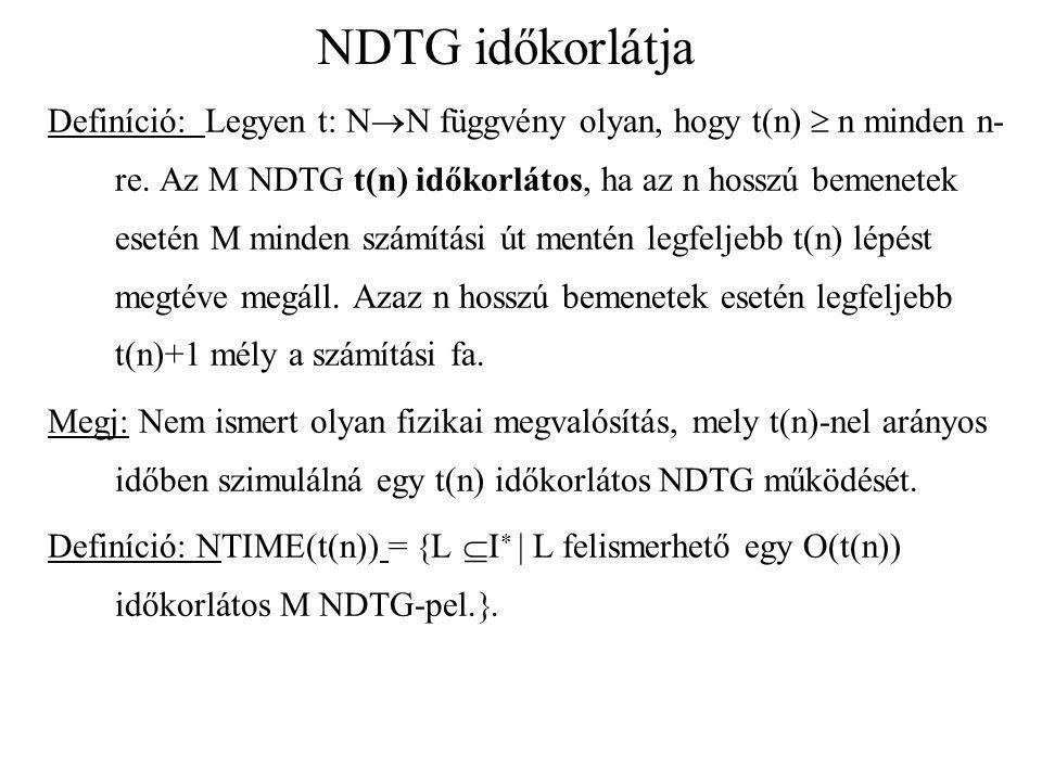 NDTG időkorlátja Definíció: Legyen t: N  N függvény olyan, hogy t(n)  n minden n- re. Az M NDTG t(n) időkorlátos, ha az n hosszú bemenetek esetén M