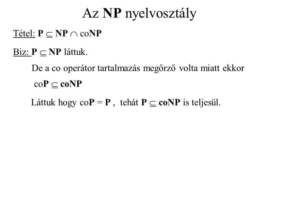 Az NP nyelvosztály Tétel: P  NP  coNP Biz: P  NP láttuk. De a co operátor tartalmazás megőrző volta miatt ekkor coP  coNP Láttuk hogy coP = P, teh