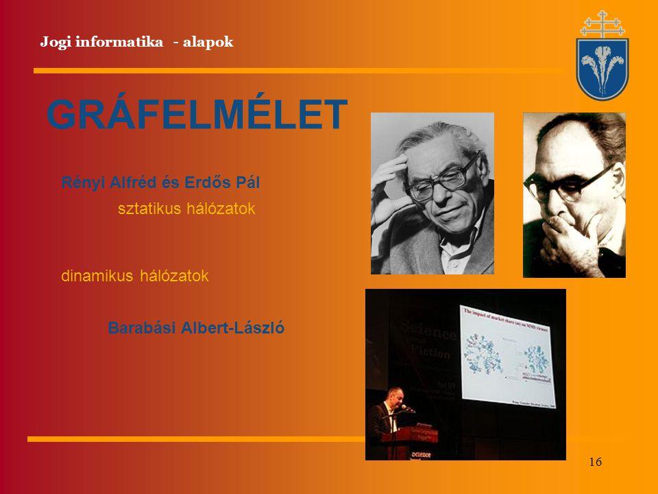 16 GRÁFELMÉLET sztatikus hálózatok Rényi Alfréd és Erdős Pál Jogi informatika - alapok dinamikus hálózatok Barabási Albert-László