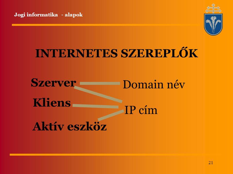 21 INTERNETES SZEREPLŐK Szerver Kliens Aktív eszköz IP cím Domain név Jogi informatika - alapok