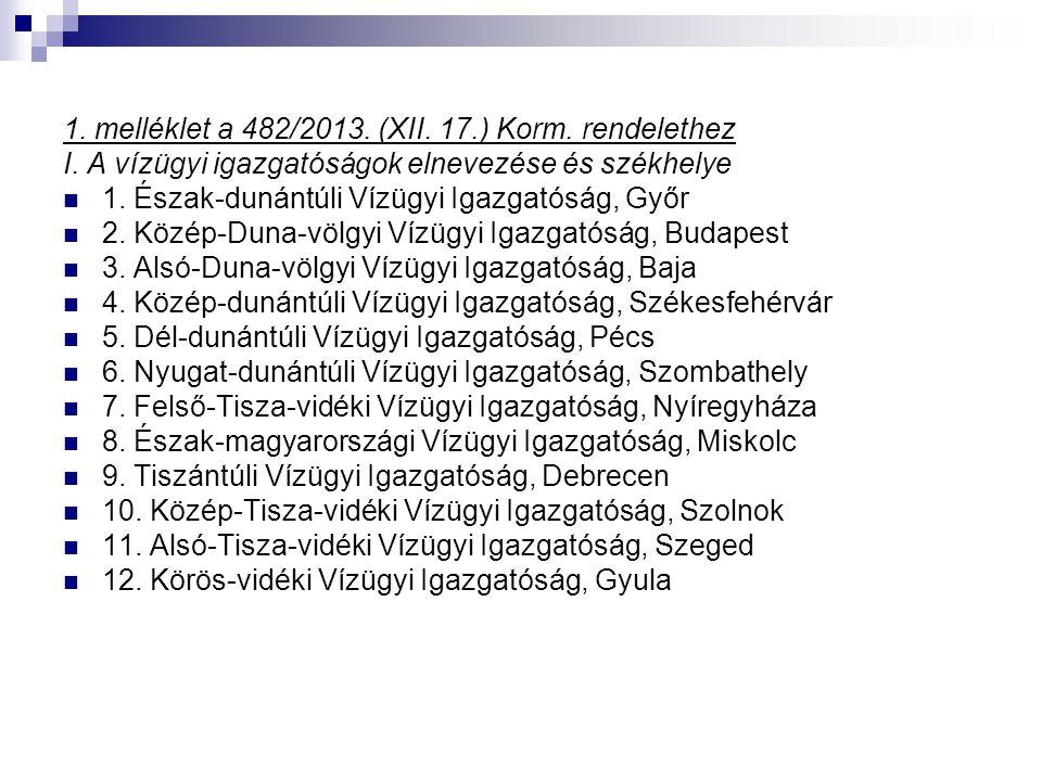 1. melléklet a 482/2013. (XII. 17.) Korm. rendelethez I. A vízügyi igazgatóságok elnevezése és székhelye 1. Észak-dunántúli Vízügyi Igazgatóság, Győr