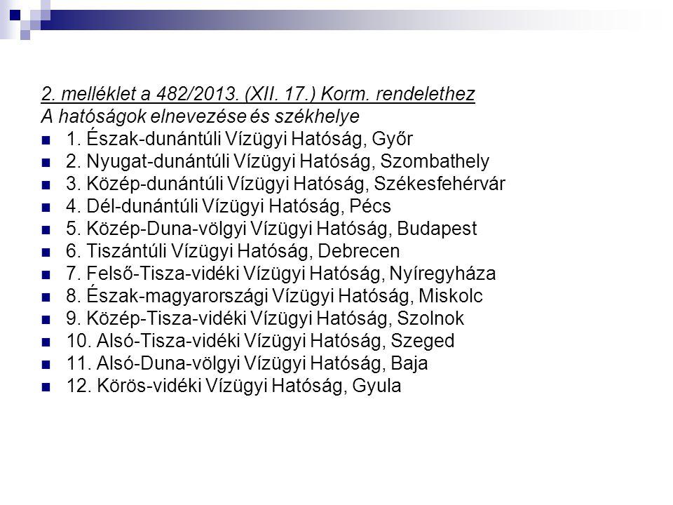 2. melléklet a 482/2013. (XII. 17.) Korm. rendelethez A hatóságok elnevezése és székhelye 1. Észak-dunántúli Vízügyi Hatóság, Győr 2. Nyugat-dunántúli