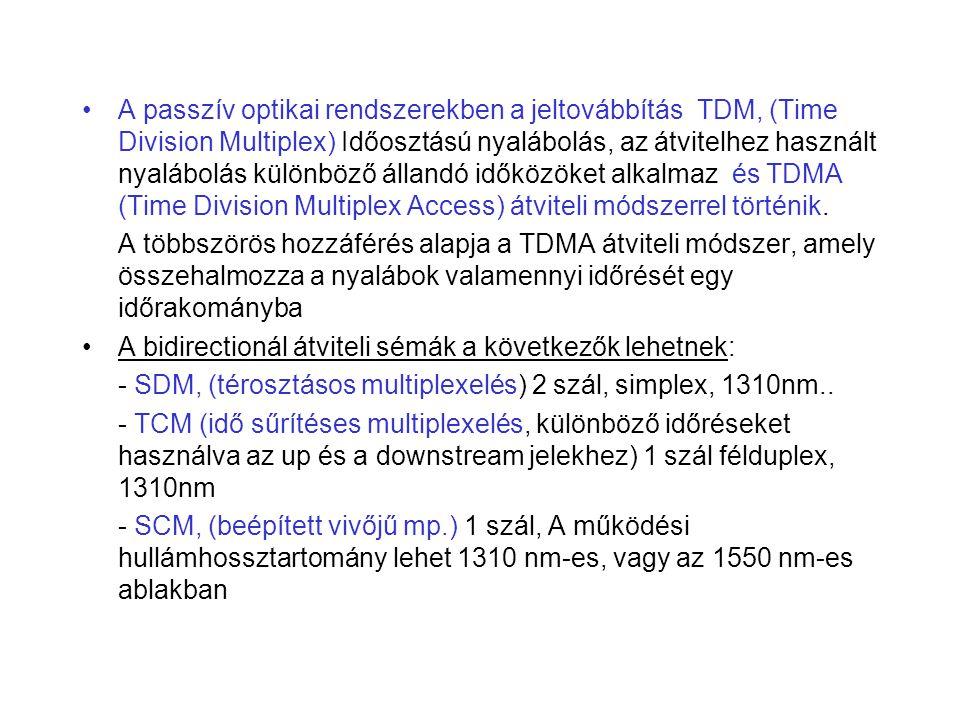A passzív optikai rendszerekben a jeltovábbítás TDM, (Time Division Multiplex) Időosztású nyalábolás, az átvitelhez használt nyalábolás különböző álla