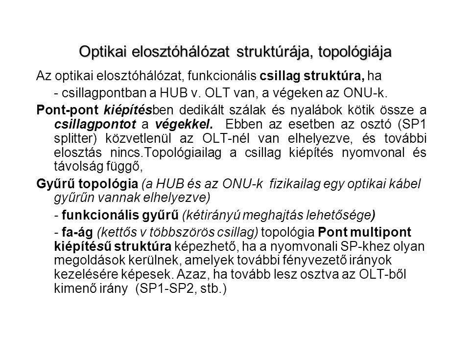 Optikai elosztóhálózat struktúrája, topológiája Az optikai elosztóhálózat, funkcionális csillag struktúra, ha - csillagpontban a HUB v. OLT van, a vég