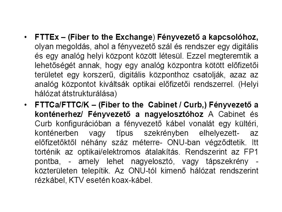 FTTEx – (Fiber to the Exchange) Fényvezető a kapcsolóhoz, olyan megoldás, ahol a fényvezető szál és rendszer egy digitális és egy analóg helyi központ