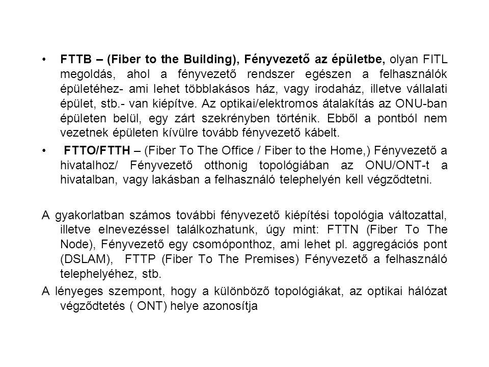 FTTB – (Fiber to the Building), Fényvezető az épületbe, olyan FITL megoldás, ahol a fényvezető rendszer egészen a felhasználók épületéhez- ami lehet t