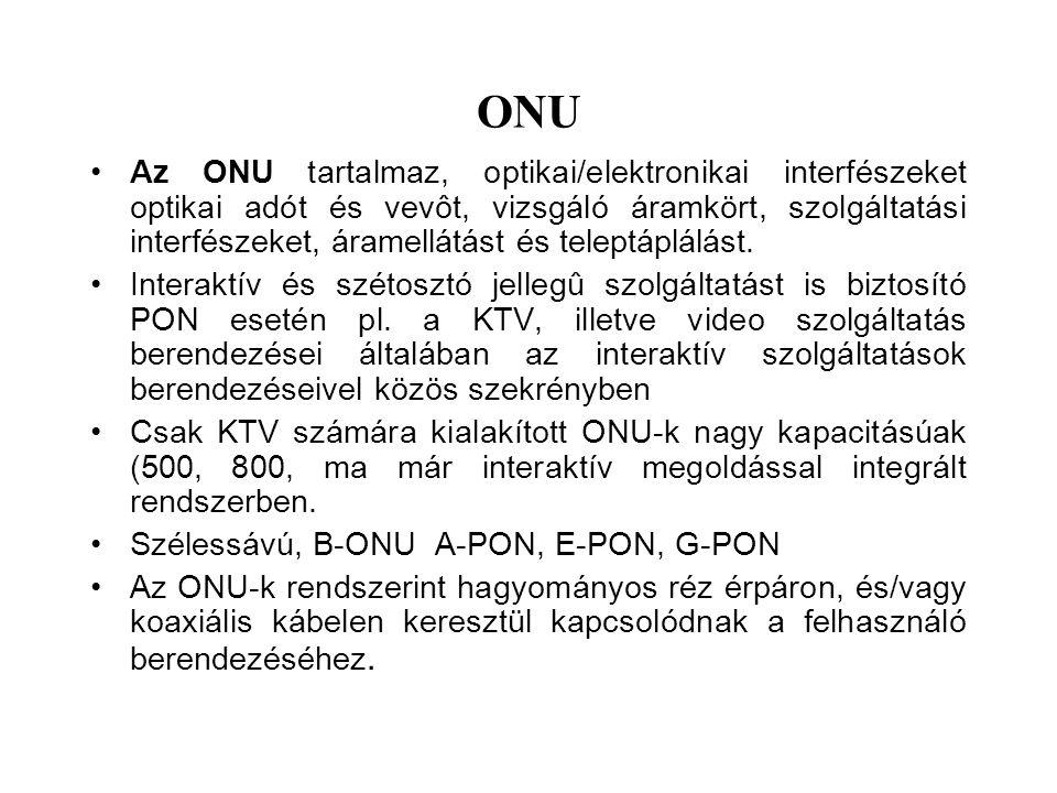 ONU Az ONU tartalmaz, optikai/elektronikai interfészeket optikai adót és vevôt, vizsgáló áramkört, szolgáltatási interfészeket, áramellátást és telept
