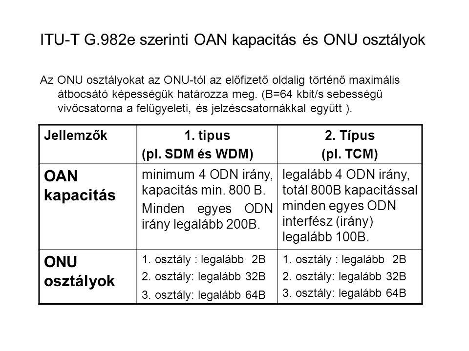 ITU-T G.982e szerinti OAN kapacitás és ONU osztályok Az ONU osztályokat az ONU-tól az előfizető oldalig történő maximális átbocsátó képességük határo