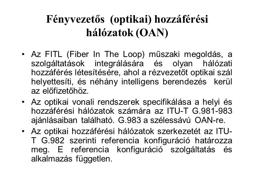 Fényvezetős (optikai) hozzáférési hálózatok (OAN) Az FITL (Fiber In The Loop) műszaki megoldás, a szolgáltatások integrálására és olyan hálózati hozzá