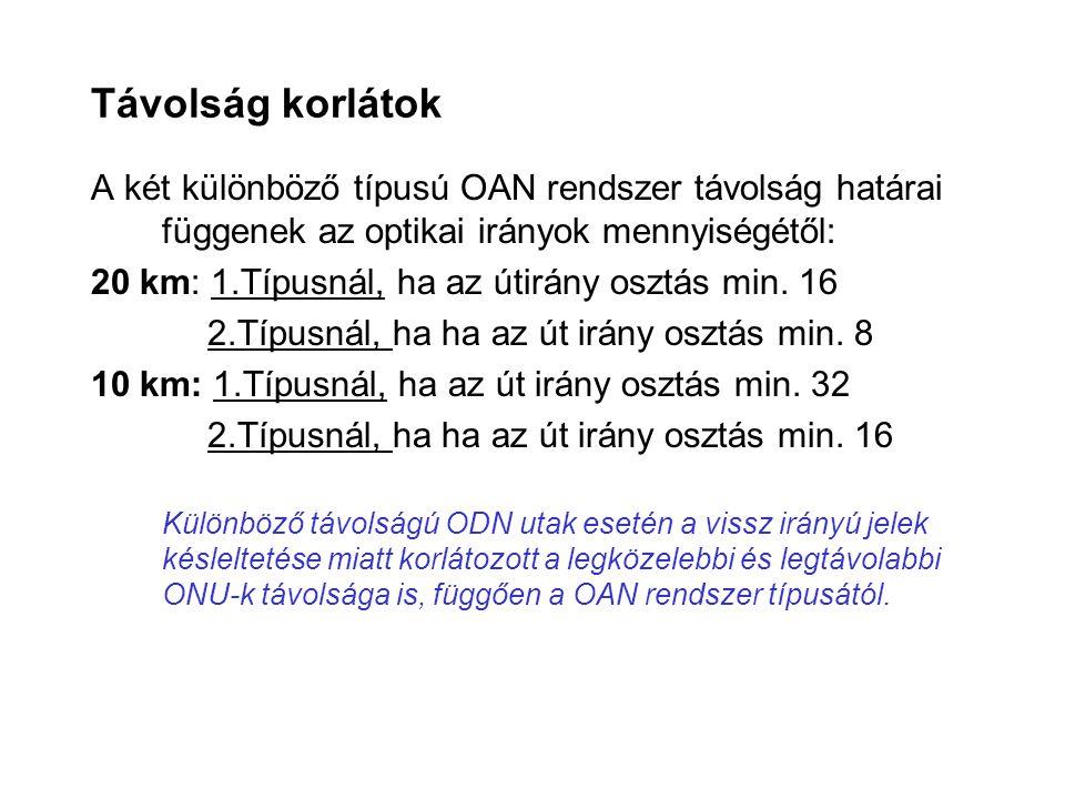 Távolság korlátok A két különböző típusú OAN rendszer távolság határai függenek az optikai irányok mennyiségétől: 20 km: 1.Típusnál, ha az útirány osz