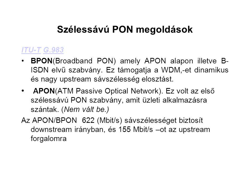 Szélessávú PON megoldások ITU-TITU-T G.983G.983 BPON(Broadband PON) amely APON alapon illetve B- ISDN elvű szabvány. Ez támogatja a WDM,-et dinamikus