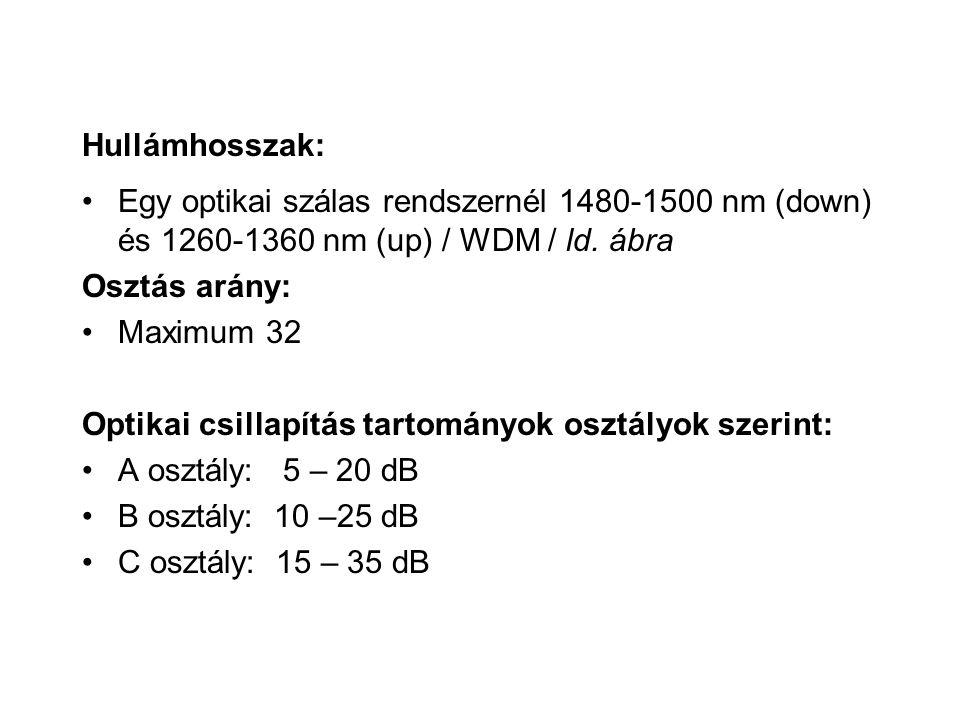 Hullámhosszak: Egy optikai szálas rendszernél 1480-1500 nm (down) és 1260-1360 nm (up) / WDM / ld. ábra Osztás arány: Maximum 32 Optikai csillapítás t