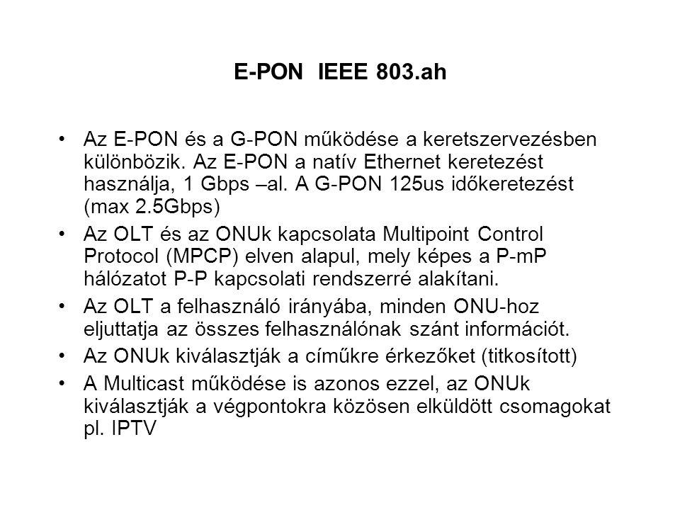 E-PON IEEE 803.ah Az E-PON és a G-PON működése a keretszervezésben különbözik. Az E-PON a natív Ethernet keretezést használja, 1 Gbps –al. A G-PON 125