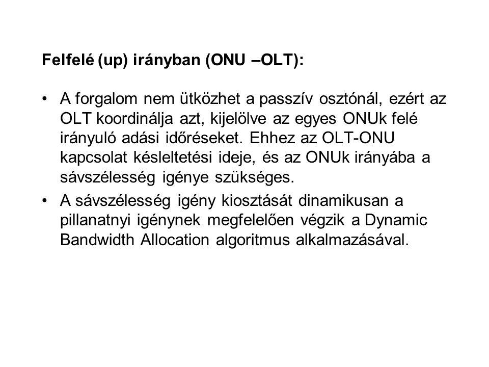 Felfelé (up) irányban (ONU –OLT): A forgalom nem ütközhet a passzív osztónál, ezért az OLT koordinálja azt, kijelölve az egyes ONUk felé irányuló adás
