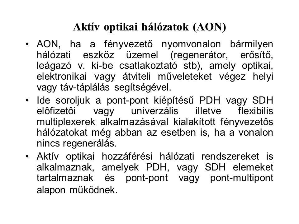 Aktív optikai hálózatok (AON) AON, ha a fényvezető nyomvonalon bármilyen hálózati eszköz üzemel (regenerátor, erősítő, leágazó v. ki-be csatlakoztató