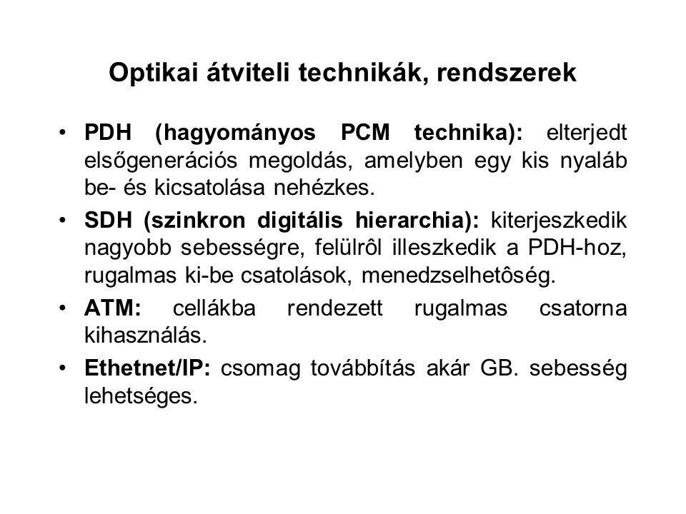 Optikai átviteli technikák, rendszerek PDH (hagyományos PCM technika): elterjedt elsőgenerációs megoldás, amelyben egy kis nyaláb be- és kicsatolása n