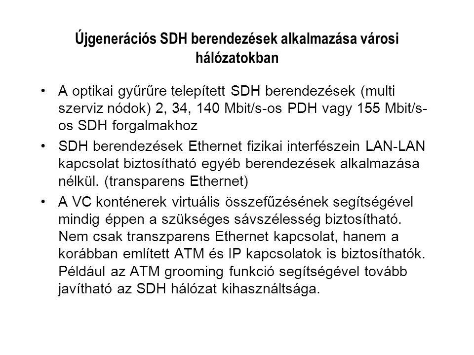 Újgenerációs SDH berendezések alkalmazása városi hálózatokban A optikai gyűrűre telepített SDH berendezések (multi szerviz nódok) 2, 34, 140 Mbit/s-os