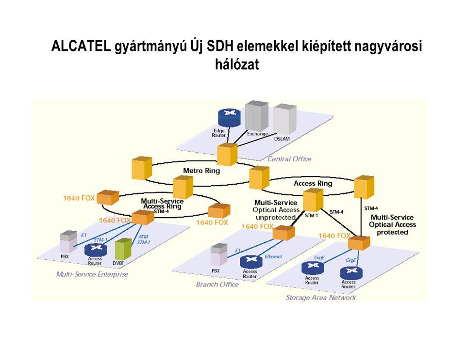 ALCATEL gyártmányú Új SDH elemekkel kiépített nagyvárosi hálózat