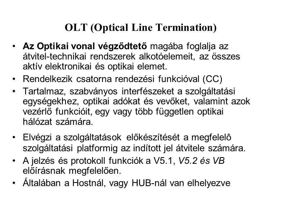 ODN Optikai elosztó hálózat Fényvezető közegen fizikai kapcsolatot létesít az OLT és ONU között Passzív összetevői: Fv.szálak, kábelek, csatlakozók, elágazók, kötőelemek, (opt.