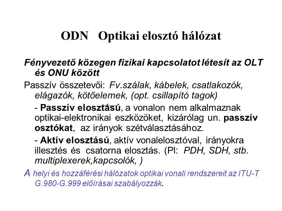 ODN Optikai elosztó hálózat Fényvezető közegen fizikai kapcsolatot létesít az OLT és ONU között Passzív összetevői: Fv.szálak, kábelek, csatlakozók, e