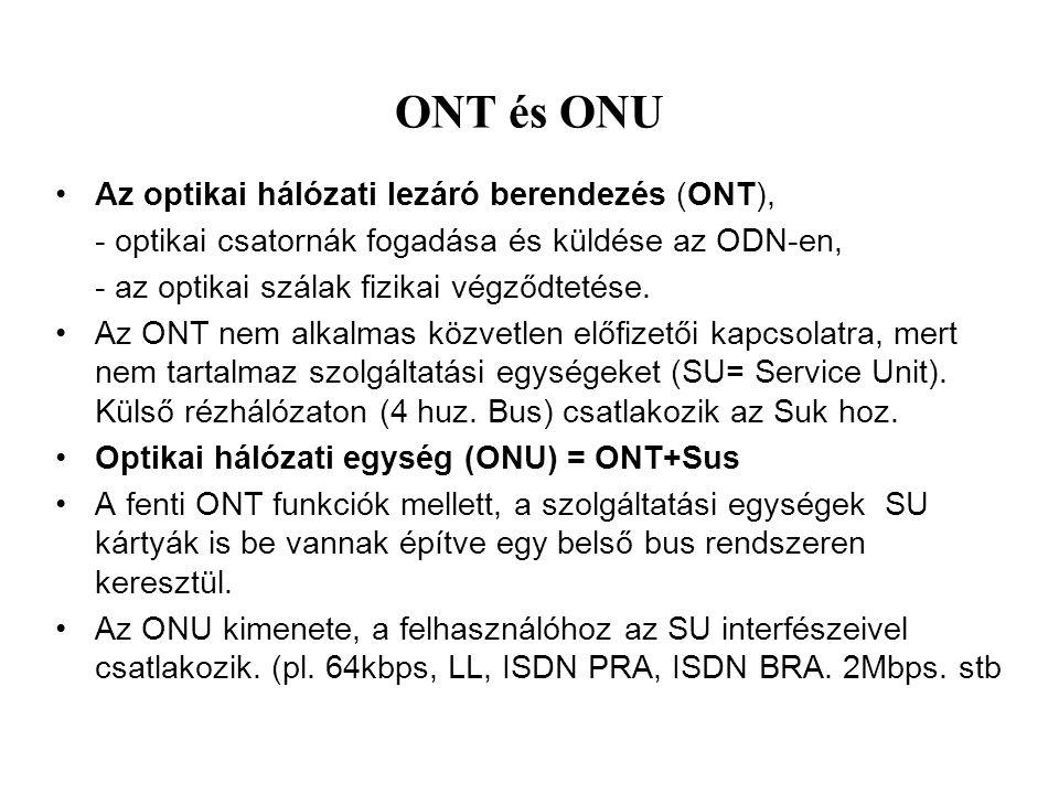 ONT és ONU Az optikai hálózati lezáró berendezés (ONT), - optikai csatornák fogadása és küldése az ODN-en, - az optikai szálak fizikai végződtetése. A