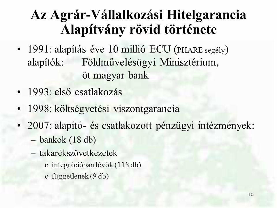 10 Az Agrár-Vállalkozási Hitelgarancia Alapítvány rövid története 1991: alapítás éve 10 millió ECU ( PHARE segély ) alapítók:Földművelésügyi Minisztér