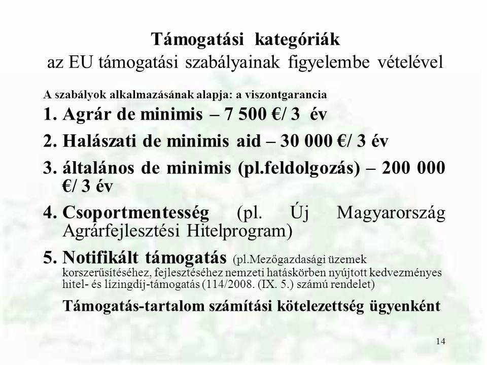 Támogatási kategóriák az EU támogatási szabályainak figyelembe vételével A szabályok alkalmazásának alapja: a viszontgarancia 1.Agrár de minimis – 7 5