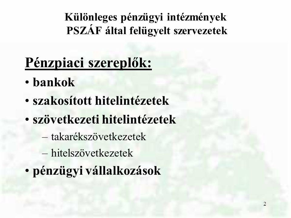 3 Hitelgarancia intézmények Hitelgarancia Zrt.
