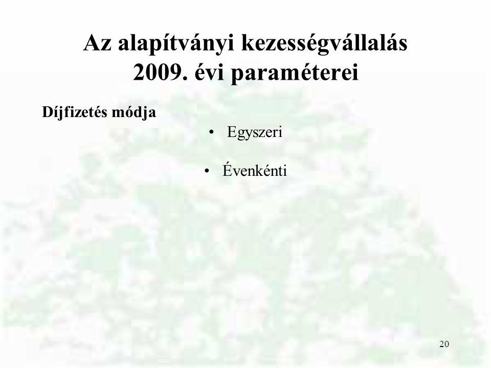20 Az alapítványi kezességvállalás 2009. évi paraméterei Díjfizetés módja Egyszeri Évenkénti