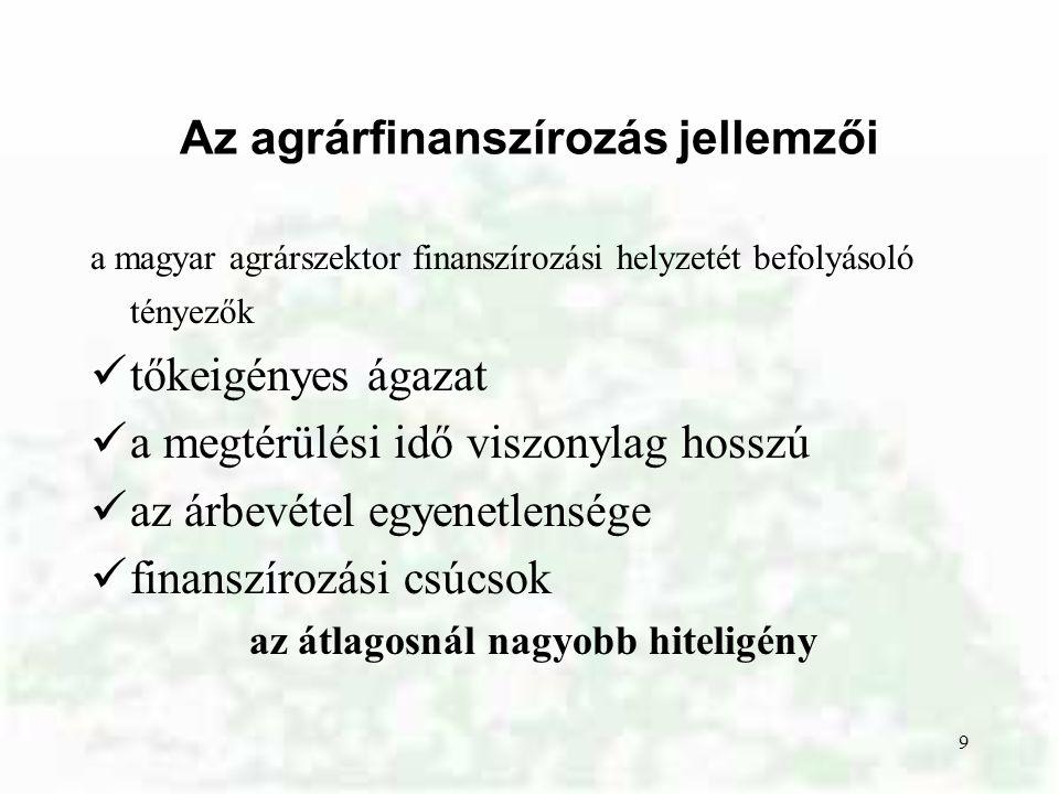 Az agrárfinanszírozás jellemzői a magyar agrárszektor finanszírozási helyzetét befolyásoló tényezők tőkeigényes ágazat a megtérülési idő viszonylag ho