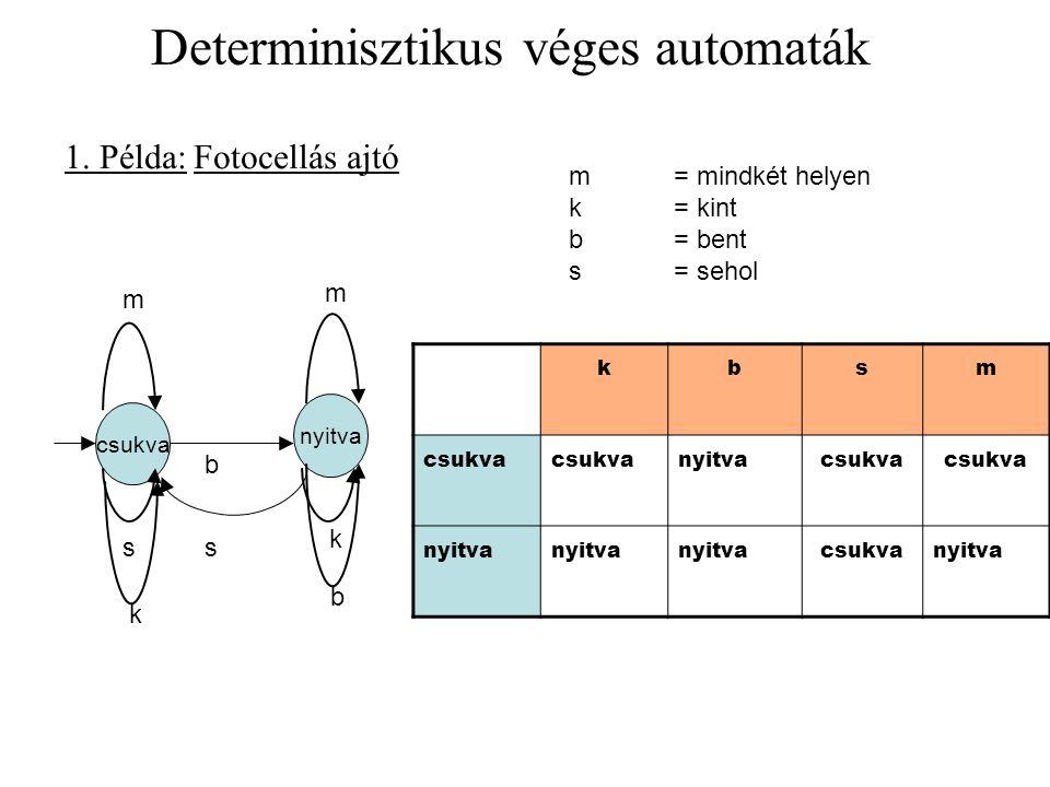 Determinisztikus véges automaták csukva nyitva m s kbsm csukva nyitva csukva nyitva csukvanyitva 1. Példa: Fotocellás ajtó s b m m= mindkét helyen k=