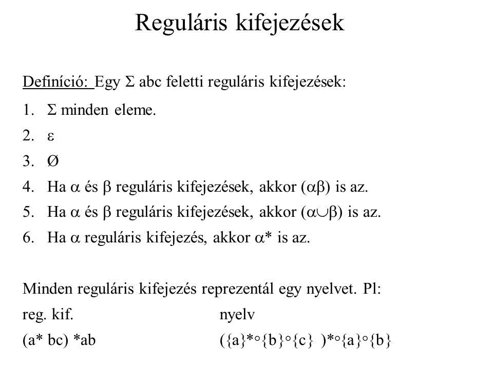Reguláris kifejezések Definíció: Egy  abc feletti reguláris kifejezések: 1.  minden eleme. 2.  3.Ø 4.Ha  és  reguláris kifejezések, akkor (  i