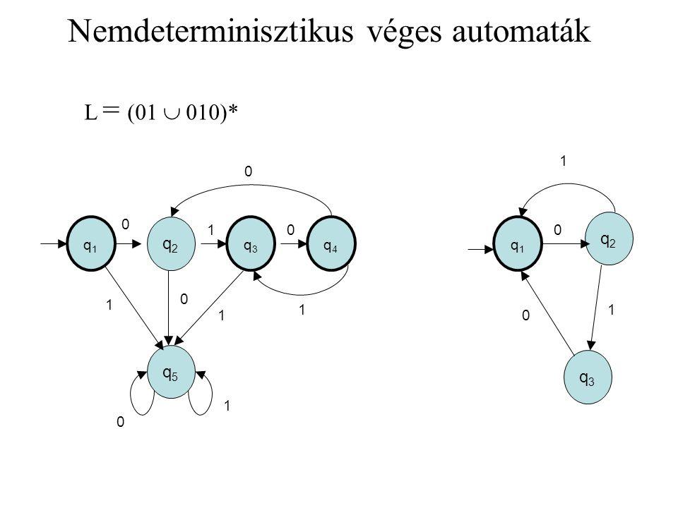 Nemdeterminisztikus véges automaták L = (01  010)* q5q5 q3q3 q1q1 q2q2 q4q4 1 1 0 0 0 0 1 1 0 1 q3q3 q1q1 1 0 q2q2 0 1