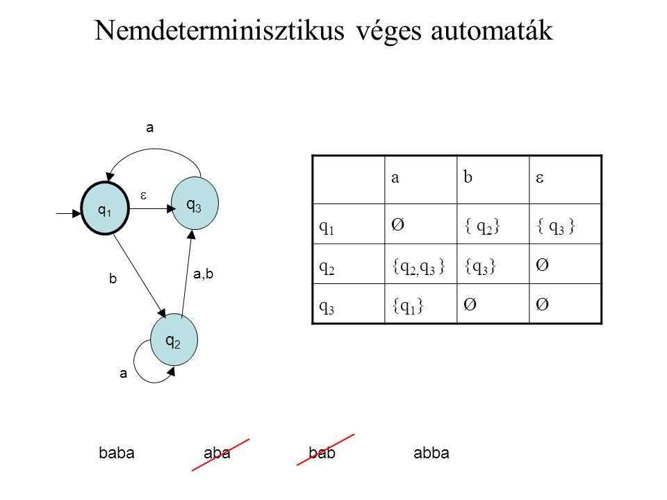 Nemdeterminisztikus véges automaták q2q2 q1q1 a,b b q3q3  a a abbaabababbaba ab  q1q1 Ø  q2 q2 q 3  q2q2  q 2, q 3 q3q3 Ø q3q3 q1q1 ØØ