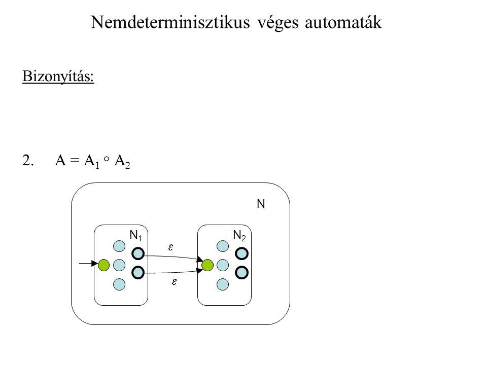 Nemdeterminisztikus véges automaták Bizonyítás: 2. A = A 1  A 2 N1N1 N2N2   N