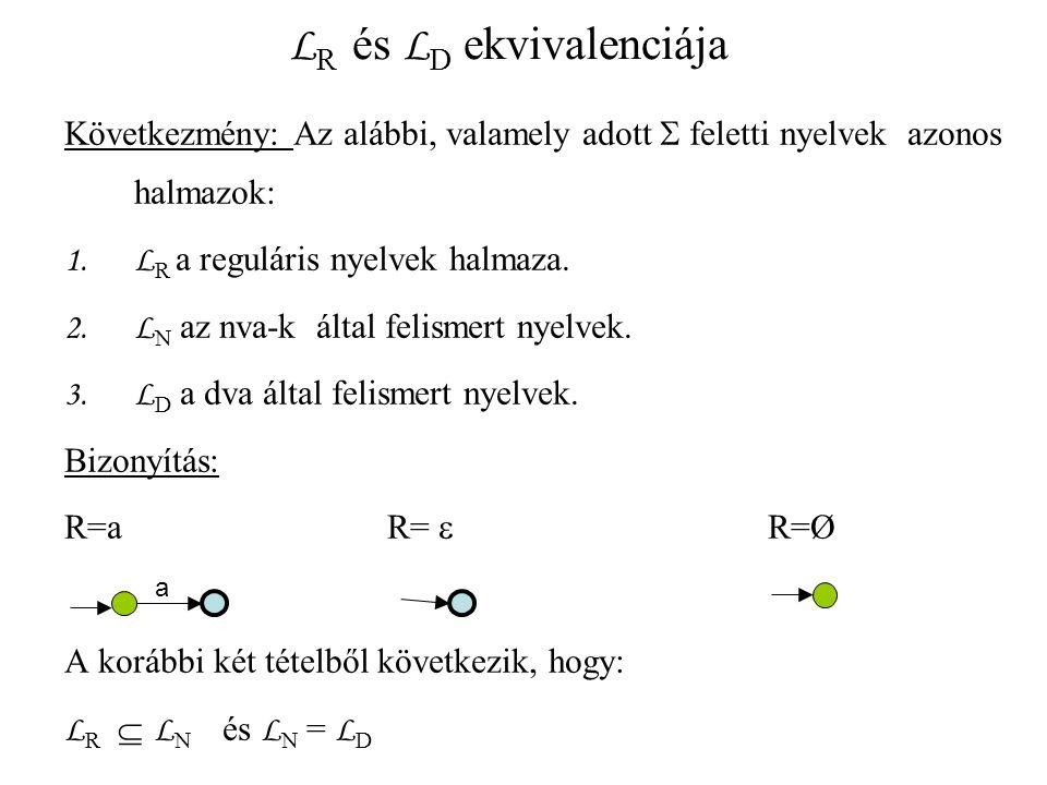 L R és L D ekvivalenciája Következmény: Az alábbi, valamely adott  feletti nyelvek azonos halmazok: 1.L R a reguláris nyelvek halmaza. 2.L N az nva-k