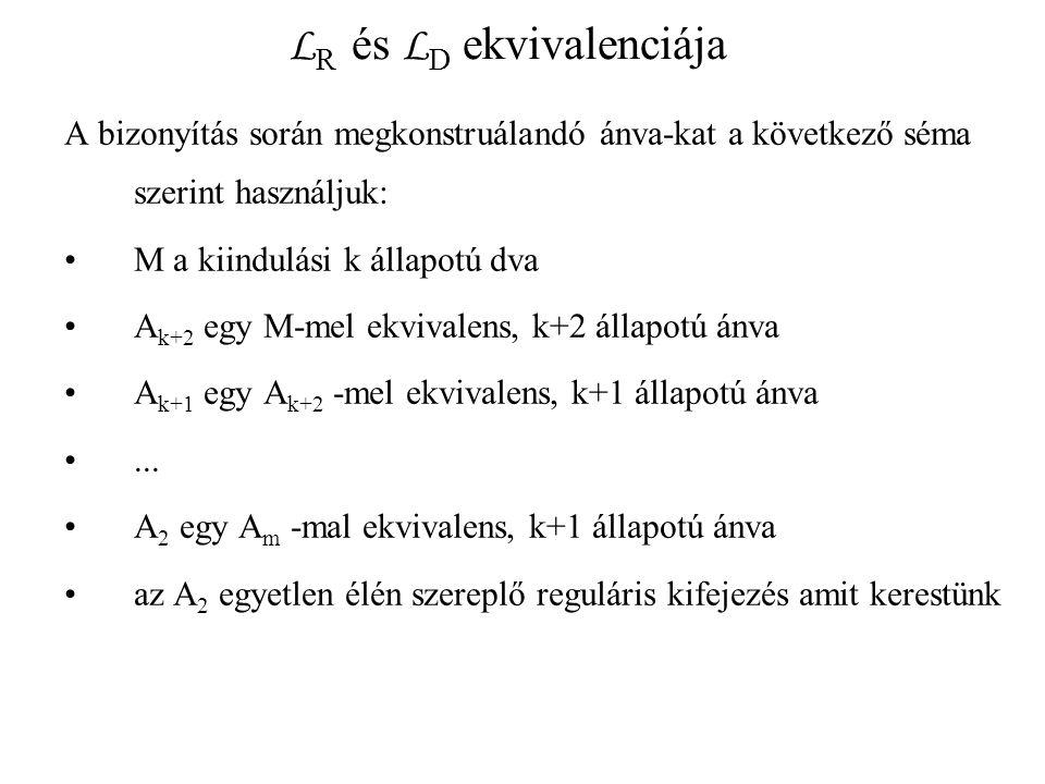 L R és L D ekvivalenciája A bizonyítás során megkonstruálandó ánva-kat a következő séma szerint használjuk: M a kiindulási k állapotú dva A k+2 egy M-mel ekvivalens, k+2 állapotú ánva A k+1 egy A k+2 -mel ekvivalens, k+1 állapotú ánva...