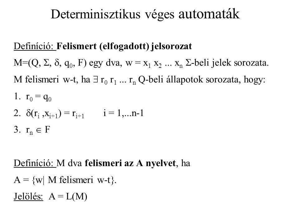 Determinisztikus véges automaták Definíció: Felismert (elfogadott) jelsorozat M=(Q, , , q 0, F) egy dva, w = x 1 x 2... x n  -beli jelek sorozata.