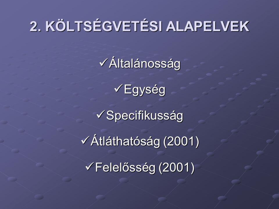 2. KÖLTSÉGVETÉSI ALAPELVEK Általánosság Általánosság Egység Egység Specifikusság Specifikusság Átláthatóság (2001) Átláthatóság (2001) Felelősség (200