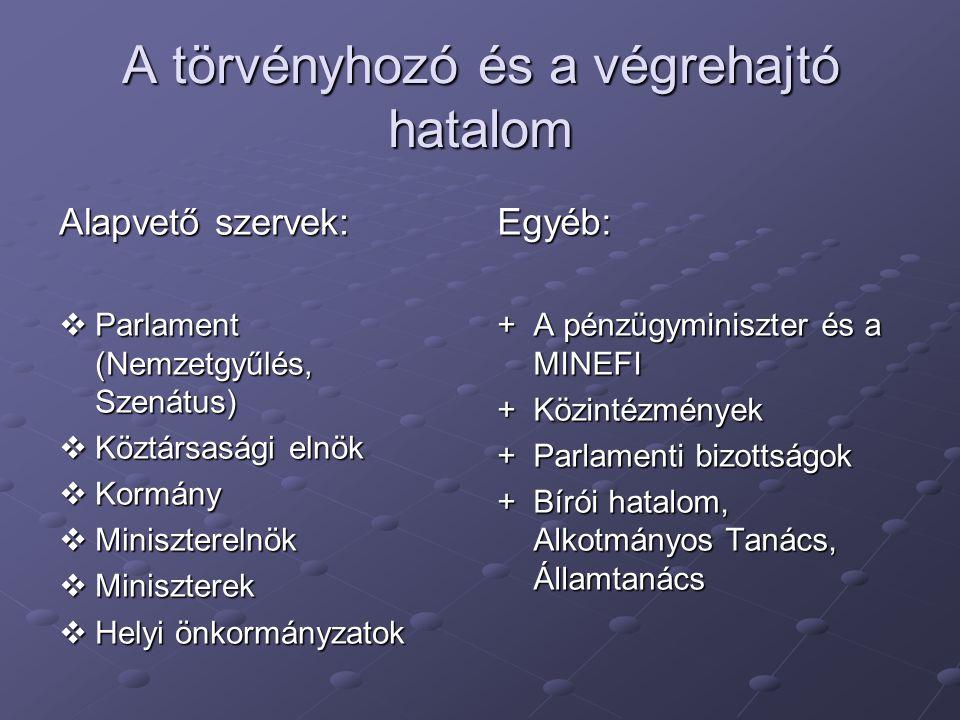 A törvényhozó és a végrehajtó hatalom Alapvető szervek:  Parlament (Nemzetgyűlés, Szenátus)  Köztársasági elnök  Kormány  Miniszterelnök  Miniszt