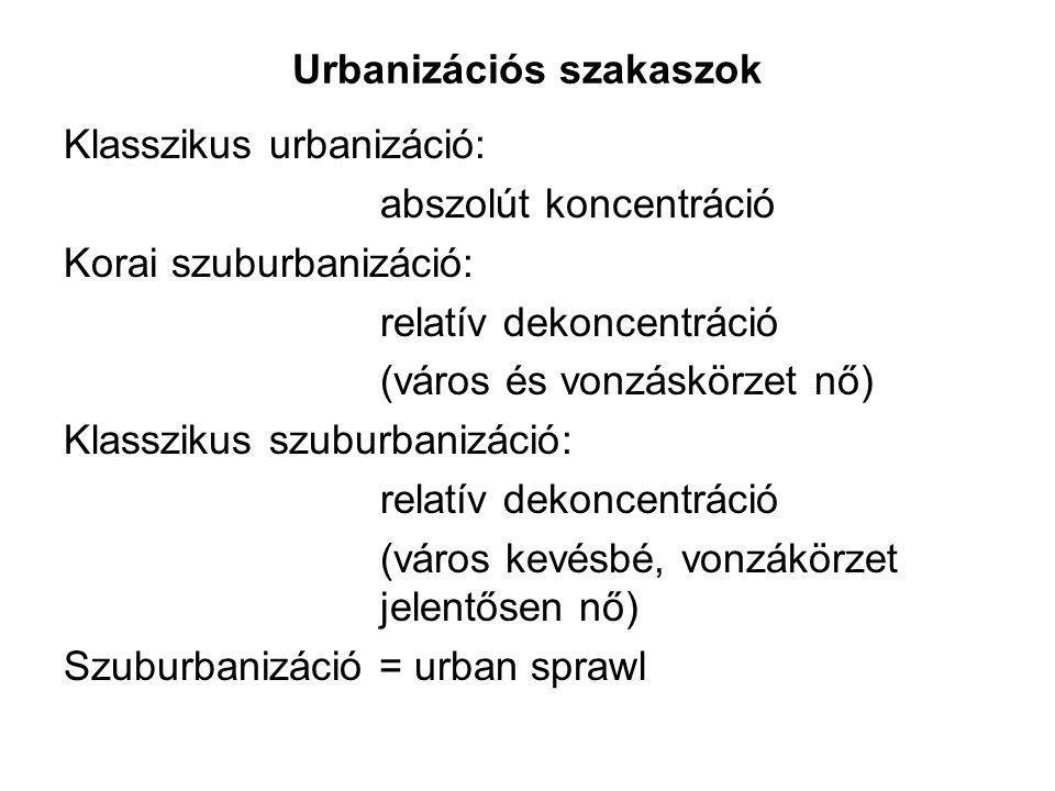 Urbanizációs szakaszok Klasszikus urbanizáció: abszolút koncentráció Korai szuburbanizáció: relatív dekoncentráció (város és vonzáskörzet nő) Klasszik