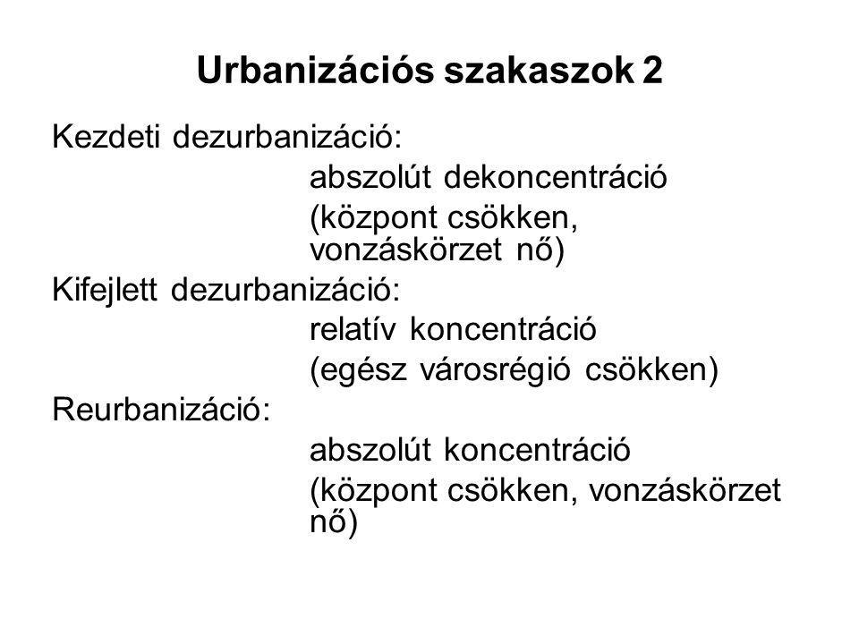 Urbanizációs szakaszok 2 Kezdeti dezurbanizáció: abszolút dekoncentráció (központ csökken, vonzáskörzet nő) Kifejlett dezurbanizáció: relatív koncentr