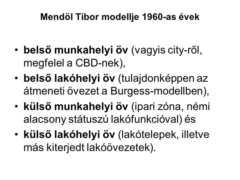 Mendöl Tibor modellje 1960-as évek belső munkahelyi öv (vagyis city-ről, megfelel a CBD-nek), belső lakóhelyi öv (tulajdonképpen az átmeneti övezet a