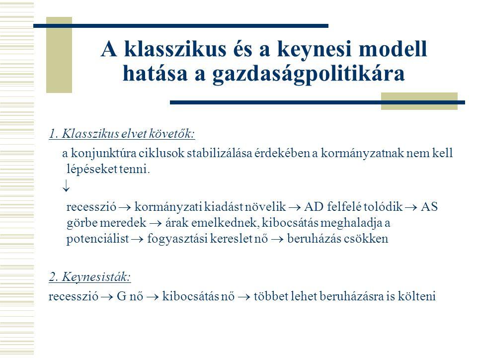 A klasszikus és a keynesi modell hatása a gazdaságpolitikára 1.