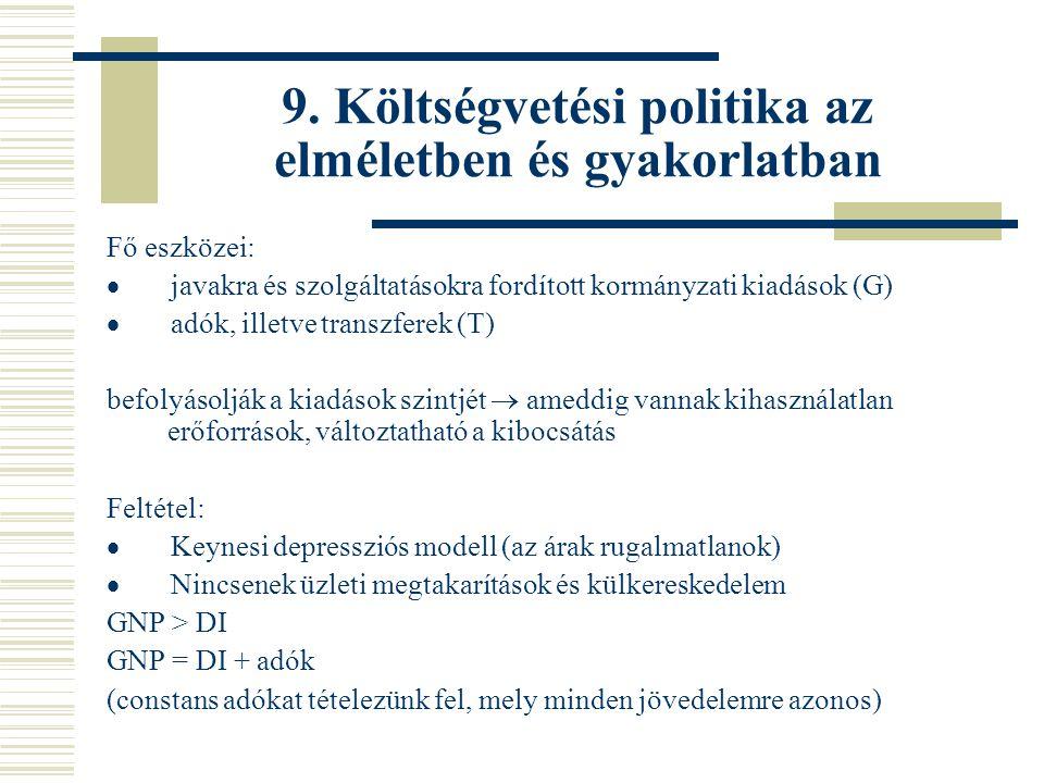 9. Költségvetési politika az elméletben és gyakorlatban Fő eszközei:  javakra és szolgáltatásokra fordított kormányzati kiadások (G)  adók, illetve