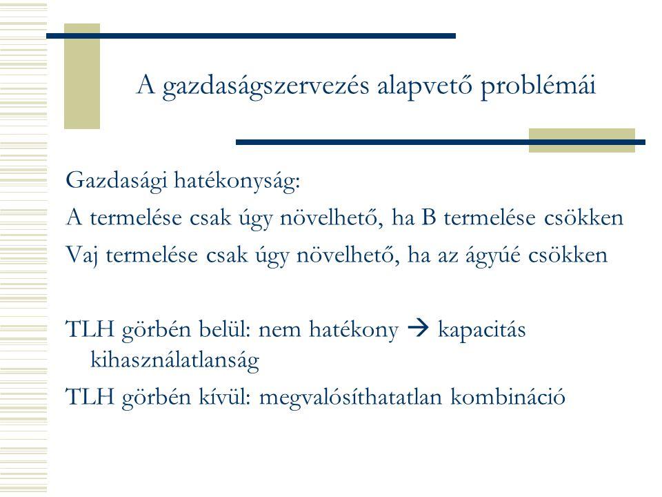 A gazdaságszervezés alapvető problémái Gazdasági hatékonyság: A termelése csak úgy növelhető, ha B termelése csökken Vaj termelése csak úgy növelhető, ha az ágyúé csökken TLH görbén belül: nem hatékony  kapacitás kihasználatlanság TLH görbén kívül: megvalósíthatatlan kombináció