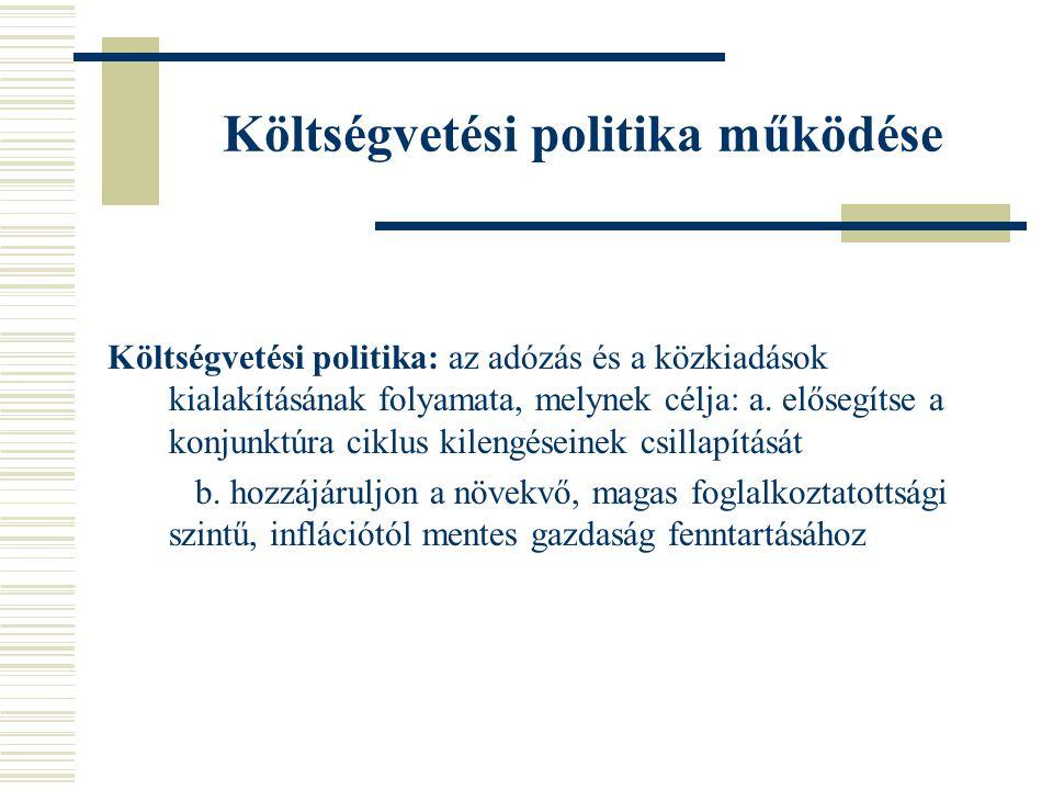 Költségvetési politika működése Költségvetési politika: az adózás és a közkiadások kialakításának folyamata, melynek célja: a.