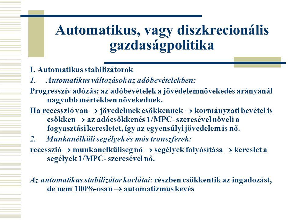 Automatikus, vagy diszkrecionális gazdaságpolitika I.