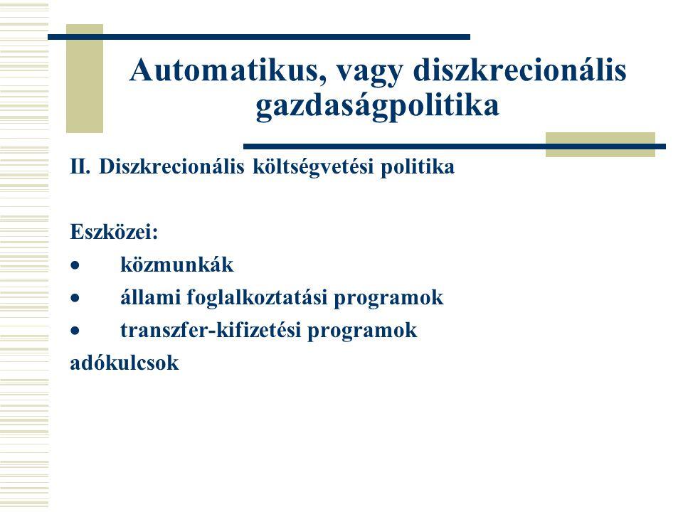 Automatikus, vagy diszkrecionális gazdaságpolitika II.